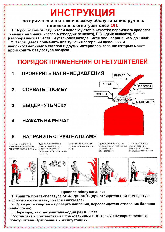 Инструкция к порошковому огнетушителю в картинках